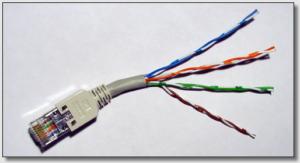 RJ-45+Kabel